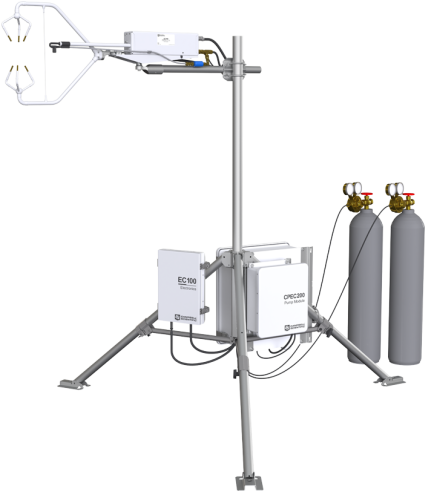 CPEC200 Closed-Path Eddy-Covariance System