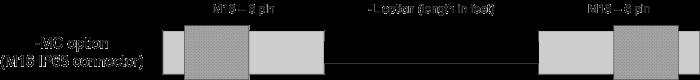 CSAT3BCBL1-L with -MC option (M16 IP68 connector)