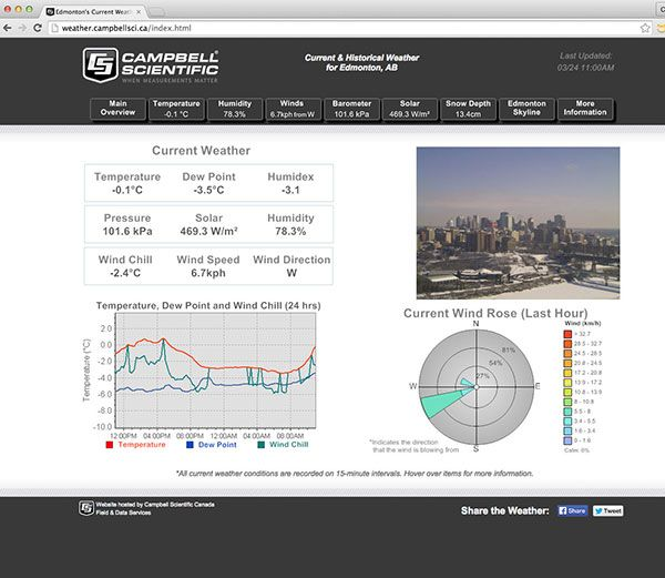 csc weather website