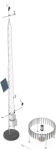 MesoPRO Research-Grade Mesonet Station