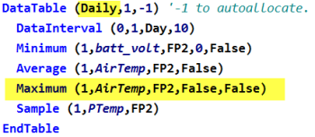 Code du programme DataTable()