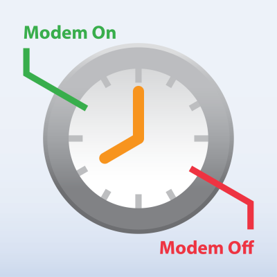 Clock with modem on/off indicators