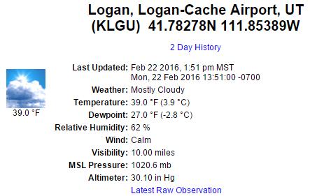 KLGU Airport weather data