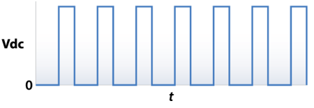 High-frequency pulse signal