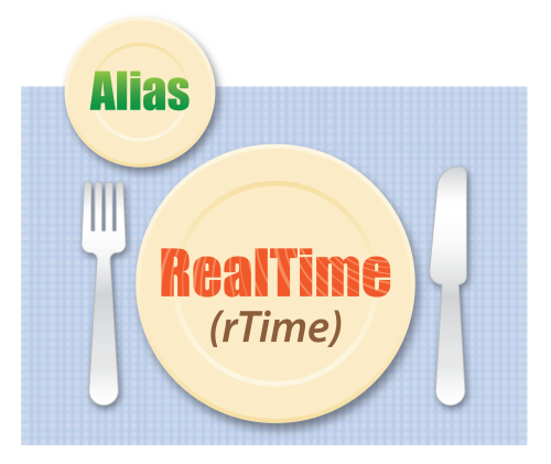 dinner plate with a serving of RealTime() instruction and Alias declaration