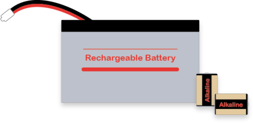rechargeable battery and 2 alkaline batteries