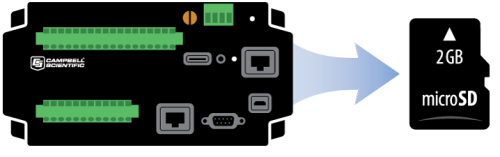 datalogger and microSD card