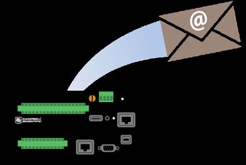datalogger sending email