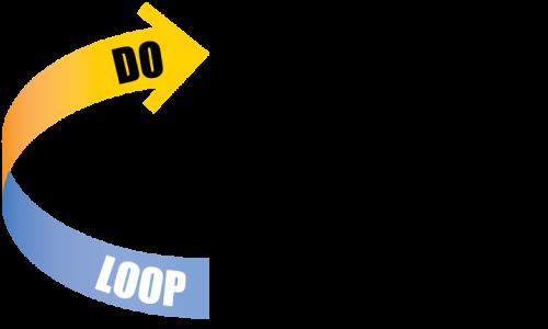 La boucle Do/Loop avec du code programme