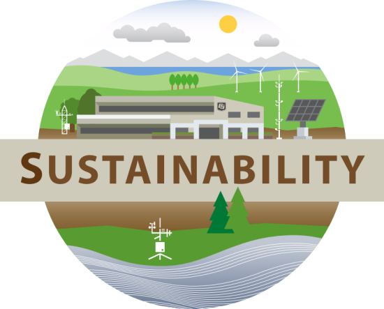 picture of sustainable initiatives