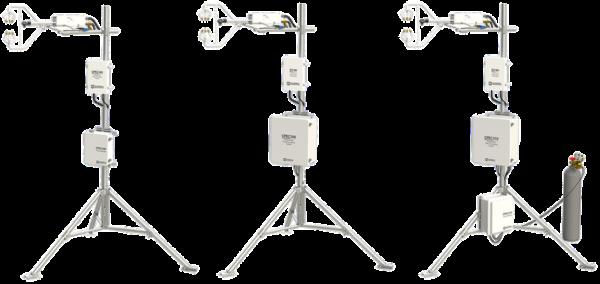 CPEC300 series