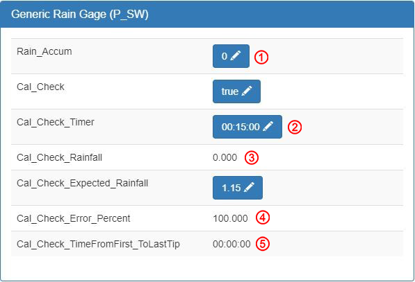 Generic Rain Gage screen with numbers