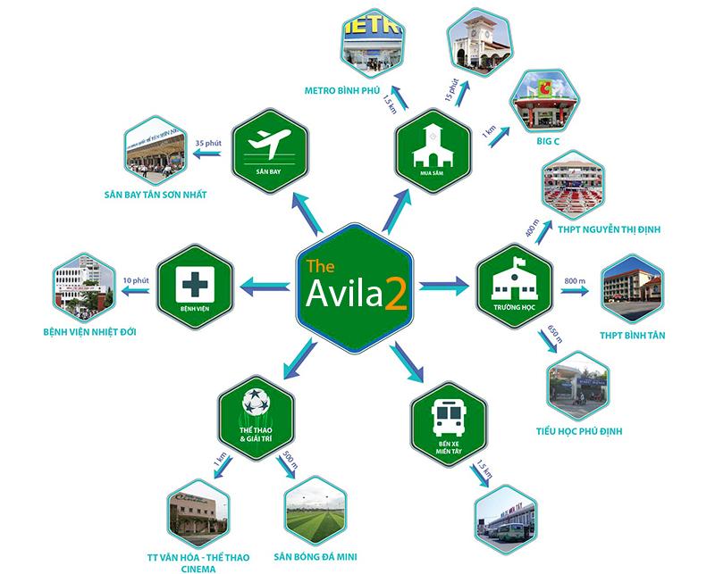 Những điều bí mật về căn hộ The Avila 2