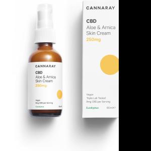 Cannaray CBD Skin Cream | CBD Benefits