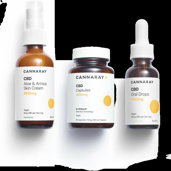 Cannaray CBD Vegan Kit for Self-Care