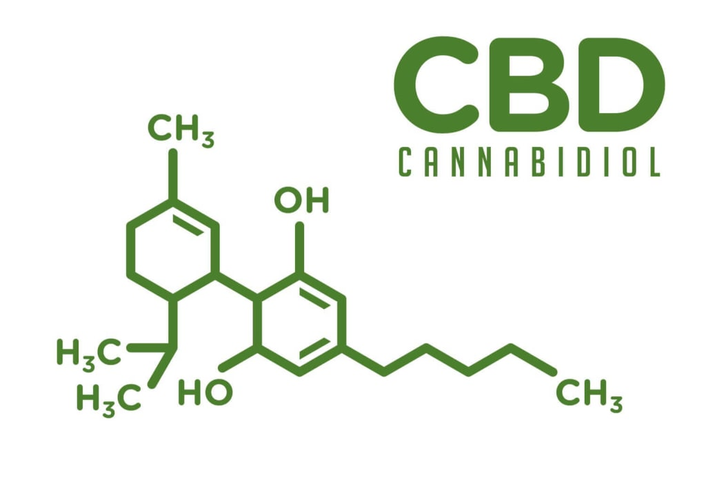 The structure of cannabidiol, also known as CBD