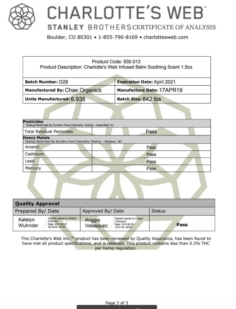 Lab Results / Certificate of Analysis (COA) of Charlotte's Web Hemp Infused Balm 3/3