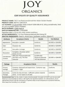 Lab results of Joy Organics Premium Hemp Energy Drink - Batch number 11000