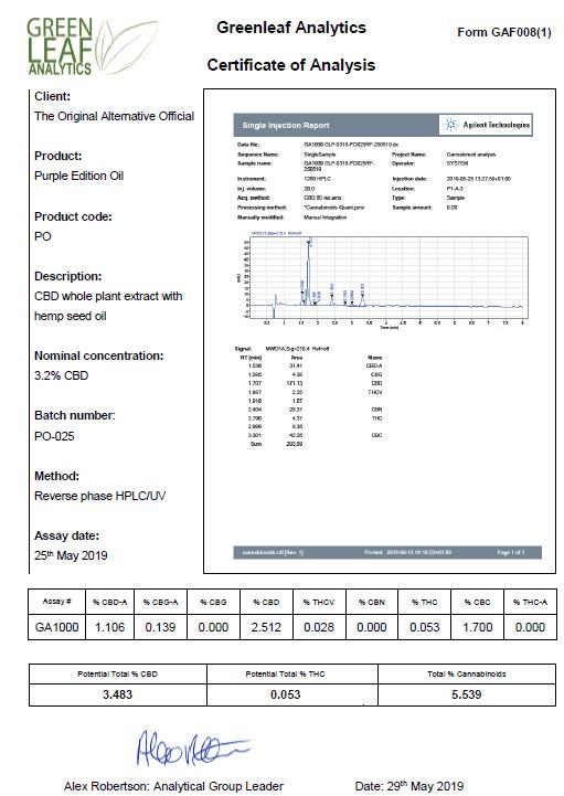 Purple Edition Cbd oil lab results