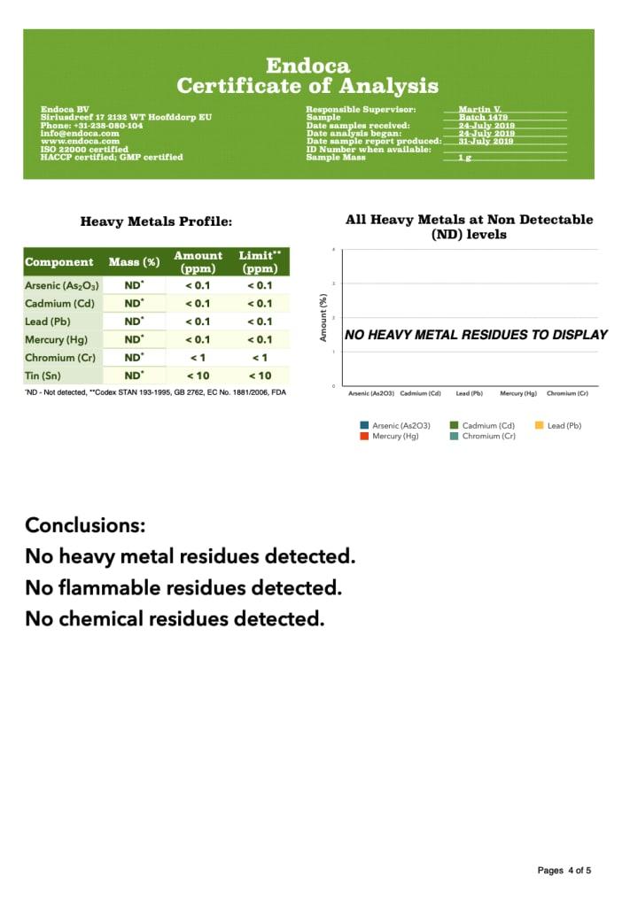 Endoca batch number 1479 - lab result 4/5
