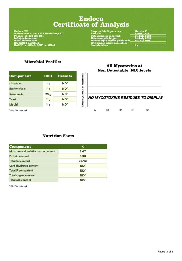 Endoca batch number 1479 - lab result 3/5