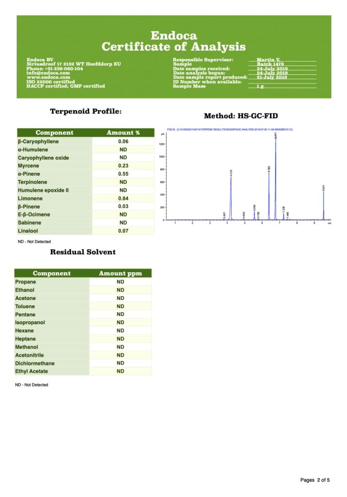 Endoca batch number 1479 - lab result 2/5
