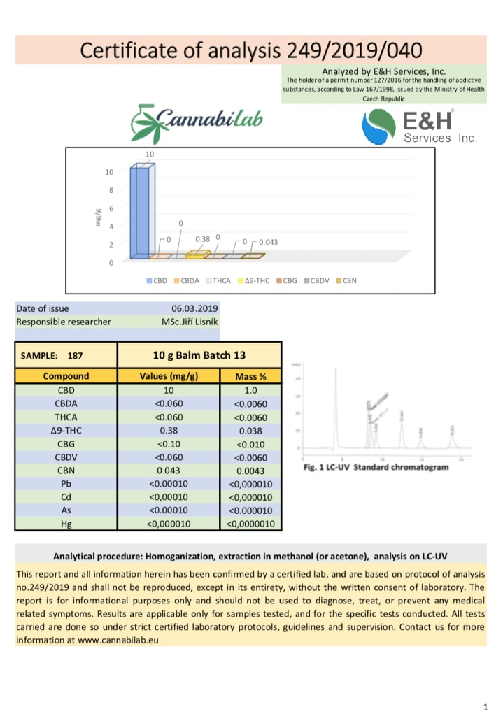 Lab result-love-cbd-balm-image-10-g-Balm-Batch-13-image-1