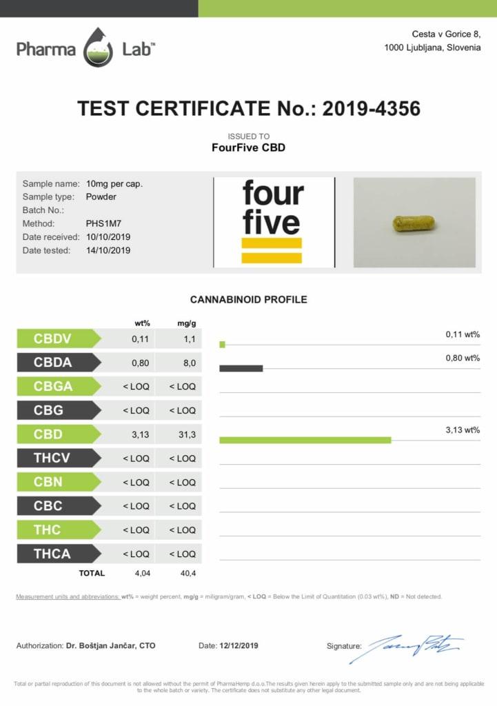 COA - Batch number FFCBD04 - fourfivecbd capsules