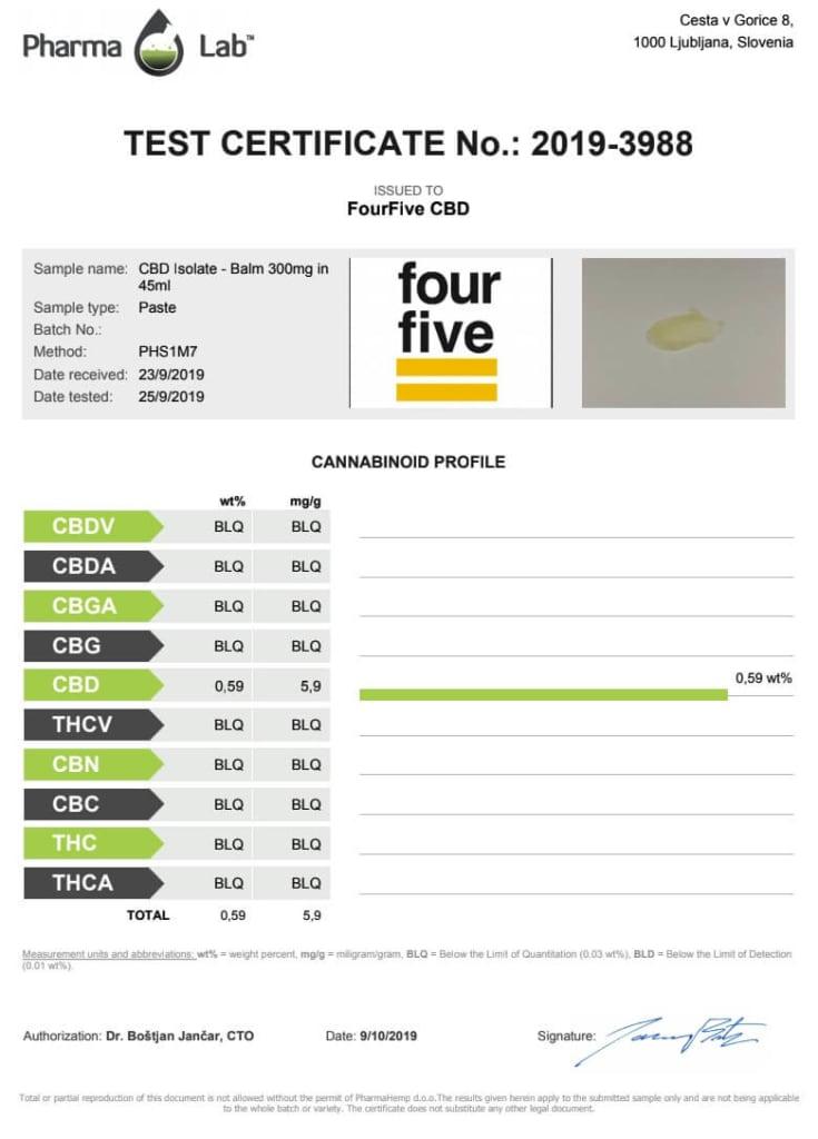 COA of fourfivecbd CBD Balm
