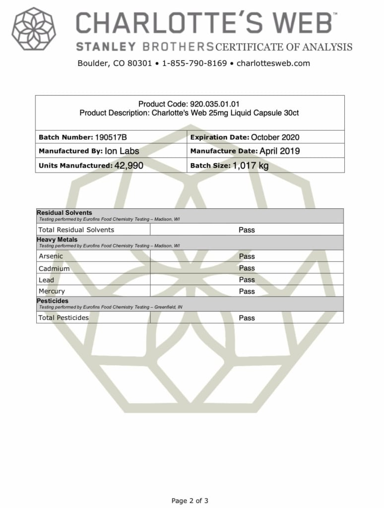 Charlotte's Web Hemp Extract Liquid Capsules - Certificate of analysis (COA) / third party lab results. Batch Number: 190517B 2/3