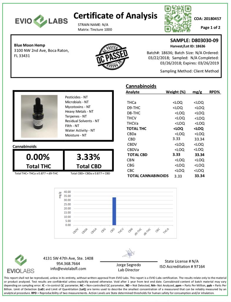 TruBlu 1000 mg Berry CBD Tincture - third party - certificate of analysis -1/2
