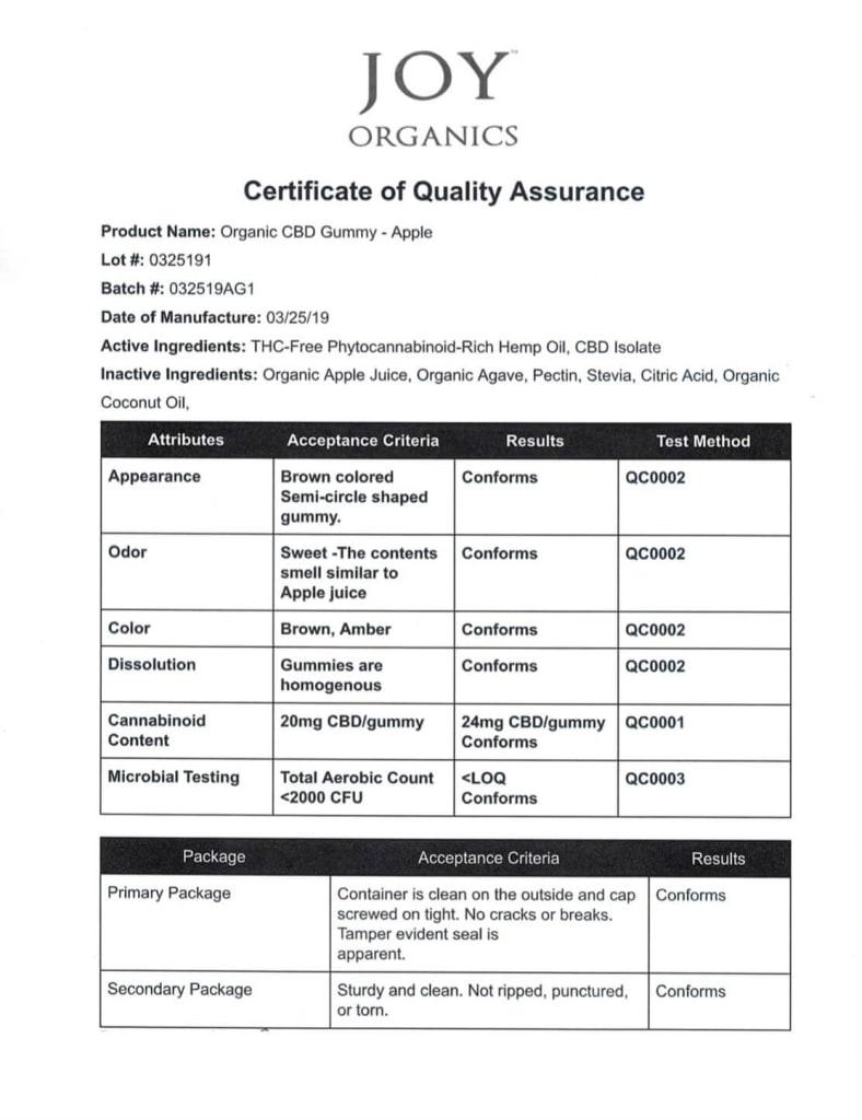 Joy Organics Premium-Hemp-Serene-Orchard-Gummies -COA- Lab Results for Lot 0325191 1/7