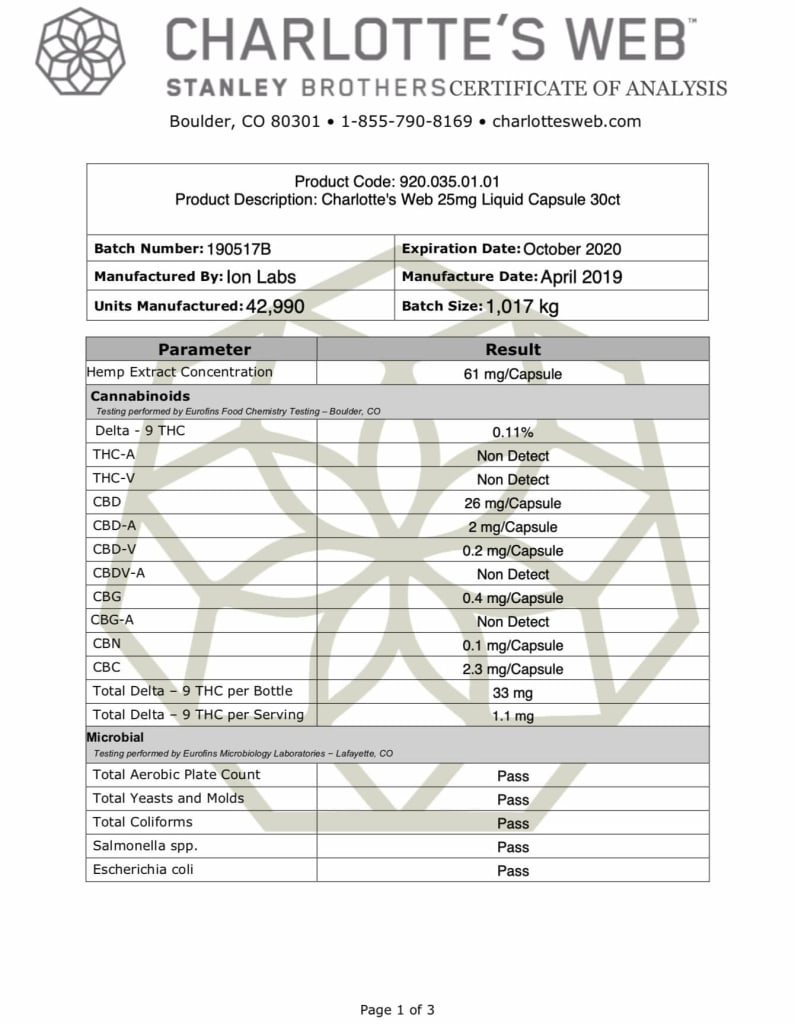 Charlotte's Web Hemp Extract Liquid Capsules - Certificate of analysis (COA) / third party lab results. Batch Number: 190517B 1/3