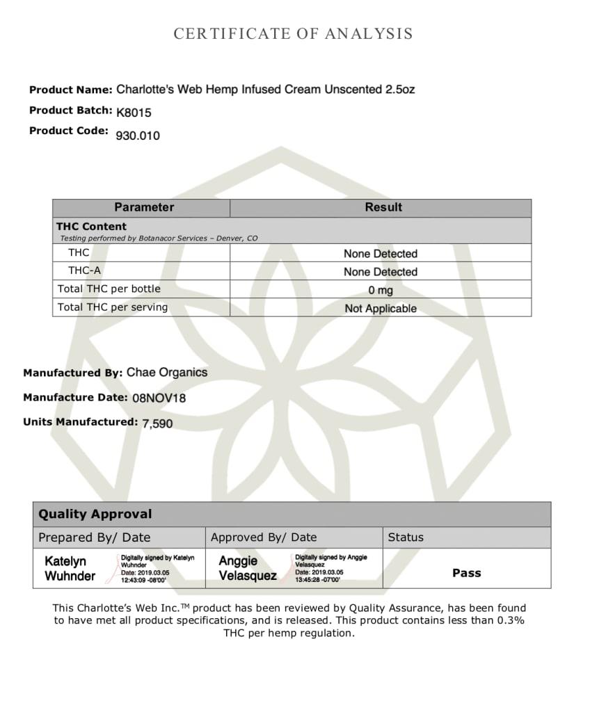 Charlotte's Web 750 mg Hemp Infused Cream With CBD - Certificate of analysis