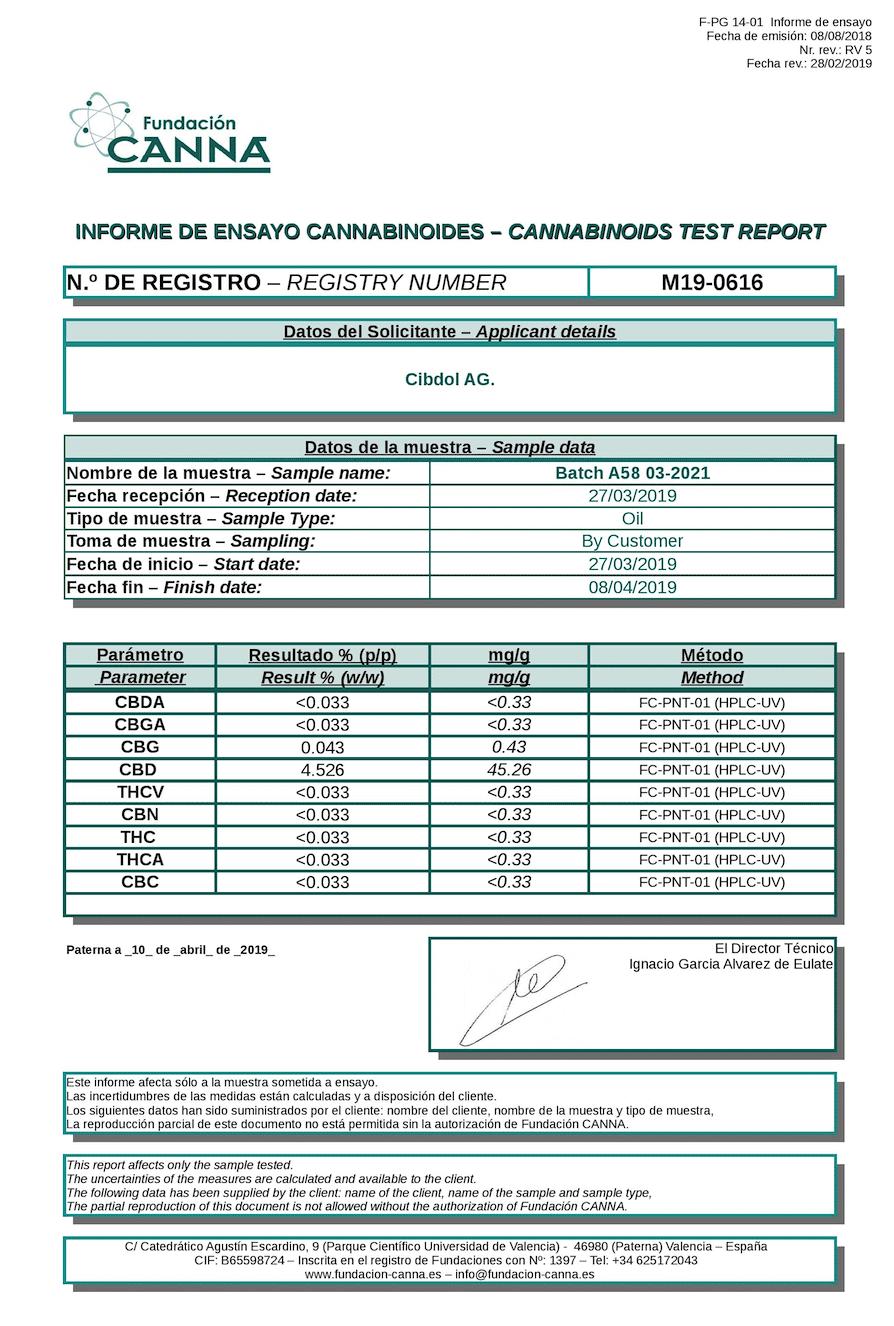 Cibdol lab results - Batch number A58