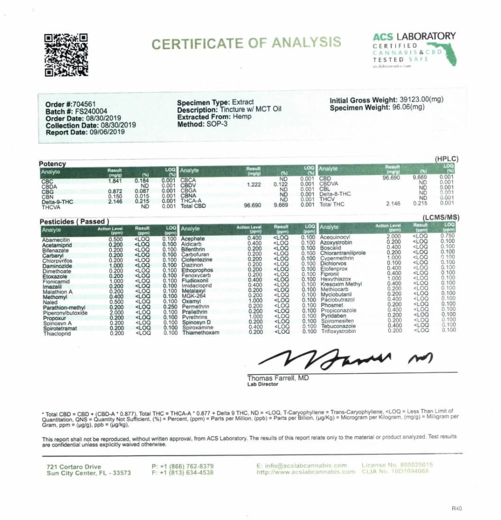 Spruce-Max-Potency-Lab-Results