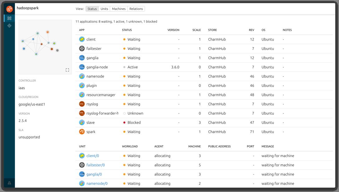 Juju dashboard showing the model details of a hadoopspark deployment