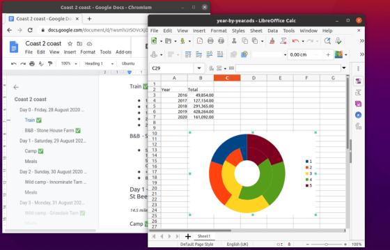 Ubuntu Raspberry-Pi Suite