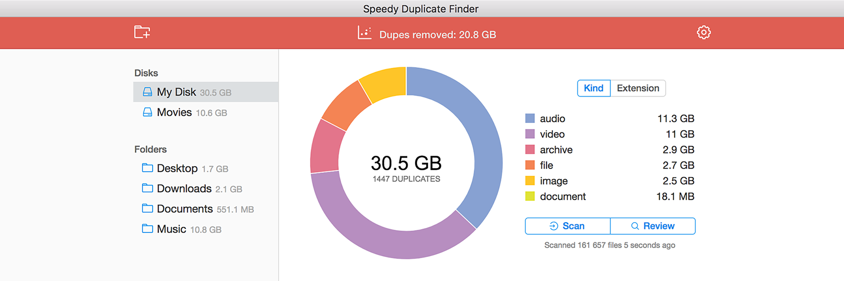 Speedy Duplicate Finder banner