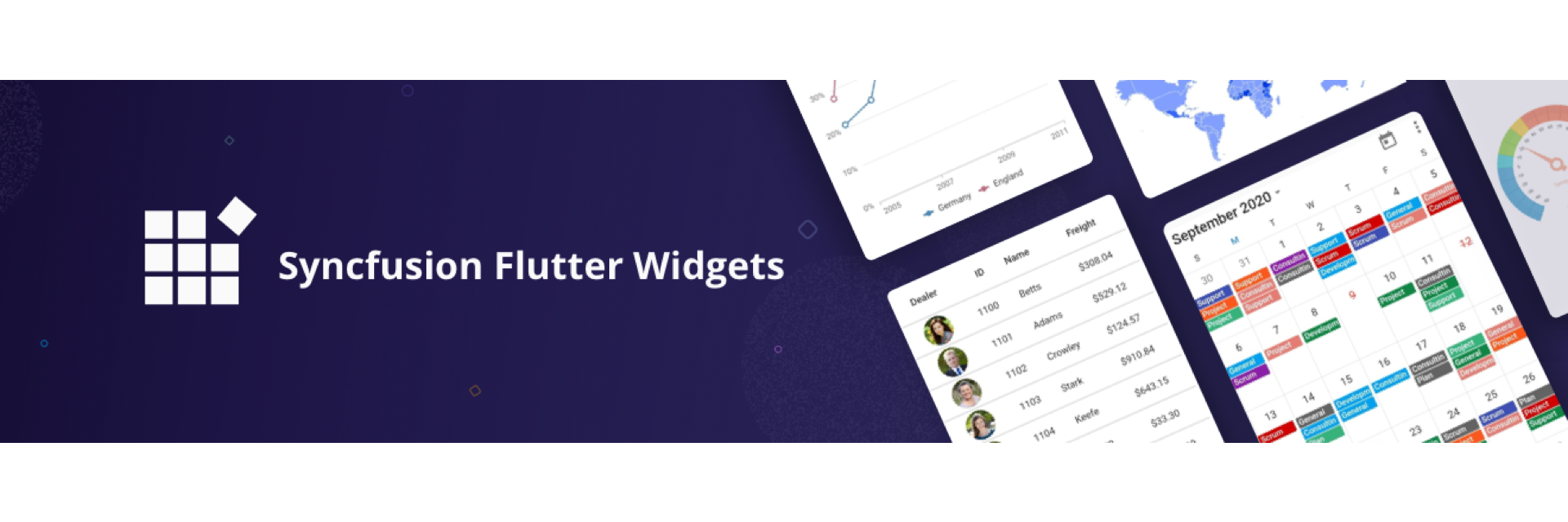 Syncfusion Flutter Gallery banner