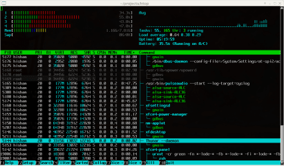 htop screenshot