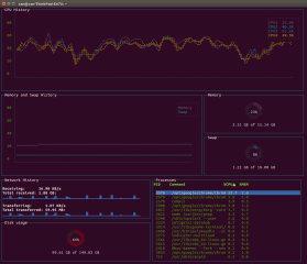 gtop screenshot
