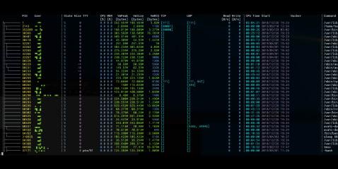 procs screenshot