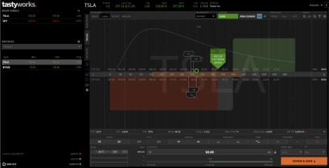 TastyWorks trading platform (Unofficial) screenshot
