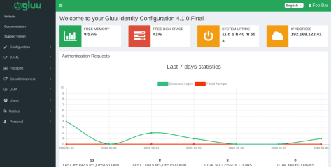 gluu-server screenshot