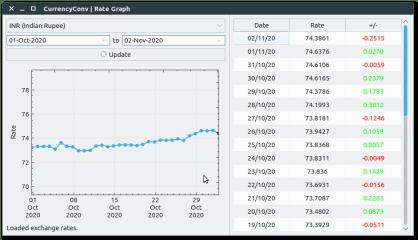 Currency Conv screenshot
