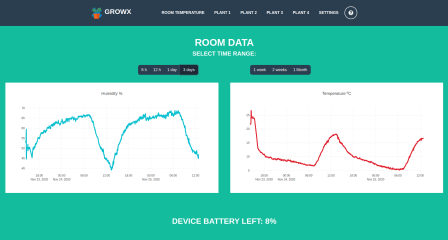 GrowX screenshot