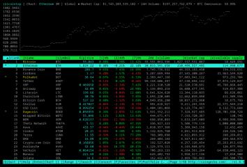 cointop screenshot