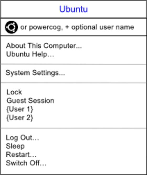 "The system menu will contain ""About This Computer"", ""Ubuntu Help"", ""System Settings"", ""Lock"", user account switching, ""Log Out"", ""Sleep"", ""Restart"", and ""Switch Off"" items."