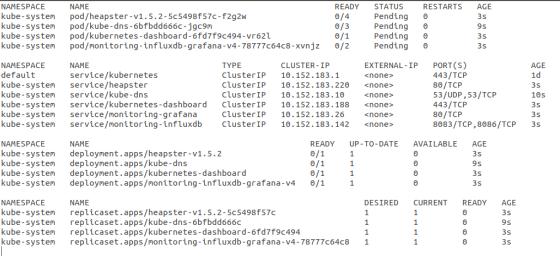 Kubernetes on Windows: how to set up | Ubuntu blog